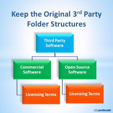 Keep the original third-party folder structures