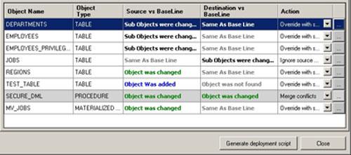 Compare-Sync-Database-schema-release